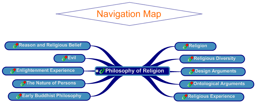 """religion philosophy belief about A key difference between philosophy and religion is only religion can address """"before birth"""" and """"after death"""" questions philosophy and religion can both address the middle part you might hear a philosopher express an opinion but since you cannot prove the argument, it is a """"belief."""