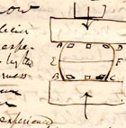 Detail of handwritten letter, with diagram, from William Thomson regarding contemporary theories on glacial movement, 1859. (MS Kelvin S82) Links to web exhibition on Kelvin.