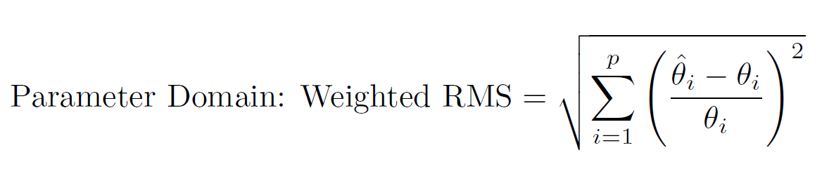 Equation for the calculation of the RMS in parameter space