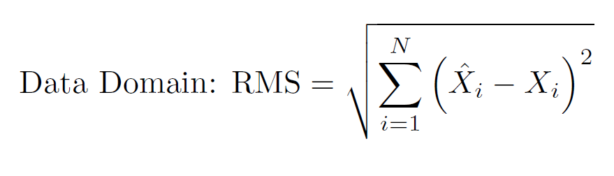 The equation for the calculation of the RMS in the data domain.
