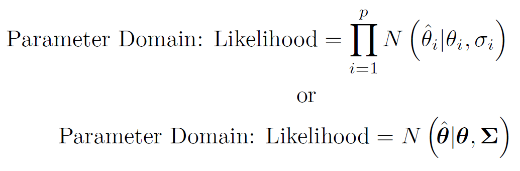 The equation for the calculation of the likelihood in parameter space.