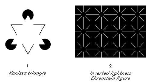 first image: kanisza triangle: 3 black circles missing a third and 3 thin line Vs oriented in such way that they create an illusion on three layers, with a top triangle pointing up, bottom triangle pointing down, and 3 black circles under the corners of the topmost triangle. Second image: Inverted Ehrenstein figure: a black square with incomplete white diagonals, creating the illusion of 5 circles