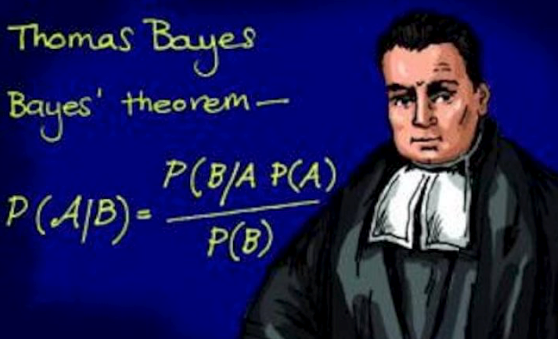 Thomas Bayes - Bayes' Theorem