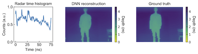 A graphic showing how the researchers' algorithm converts sound into images